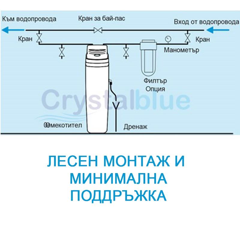 Инсталиране на омекотител за вода