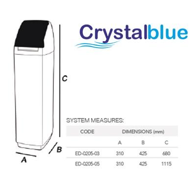 Размери на омекотителната система