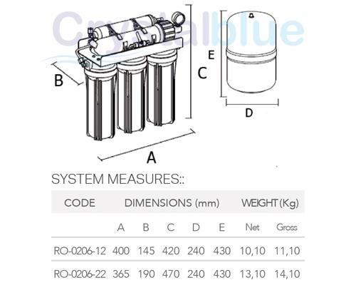 Размери на система за пречистване на вода Нерео